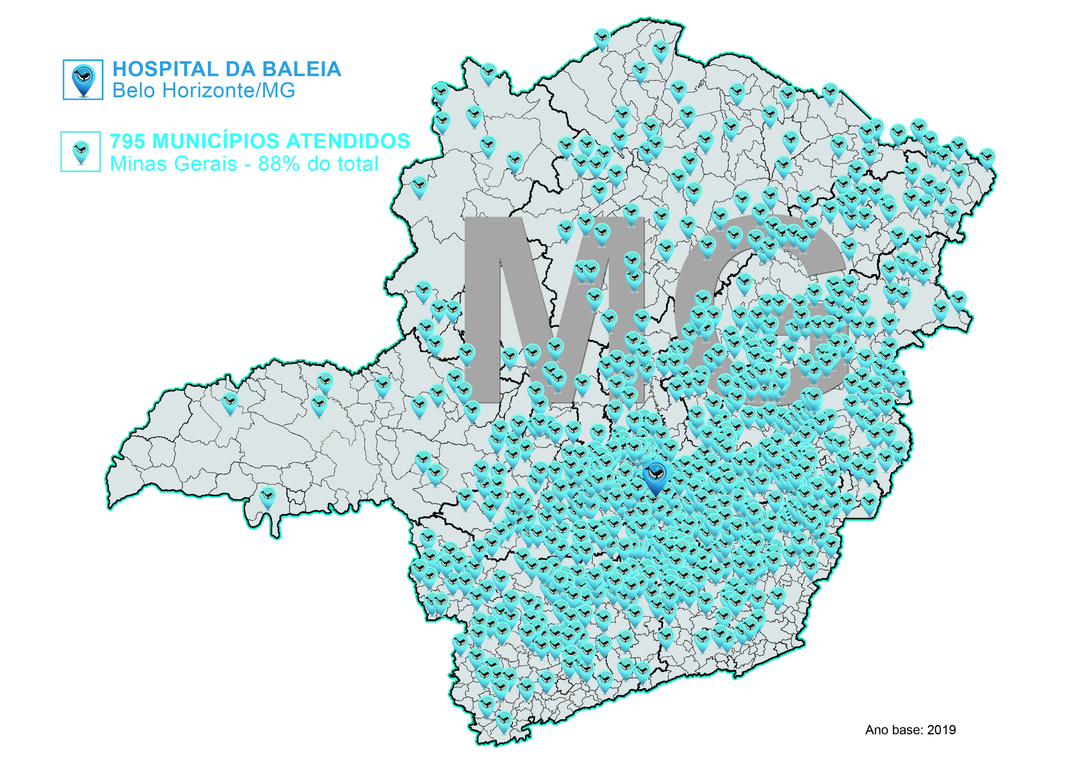 795 municípios atendidos, sendo 88% de Minas Gerais